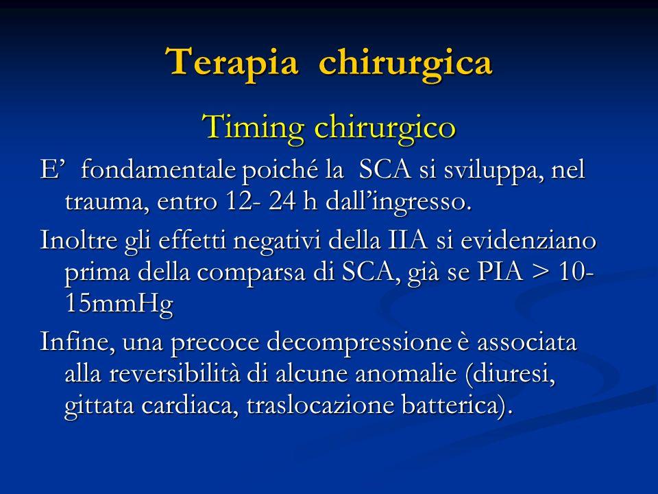 Terapia chirurgica Timing chirurgico E fondamentale poiché la SCA si sviluppa, nel trauma, entro 12- 24 h dallingresso. Inoltre gli effetti negativi d