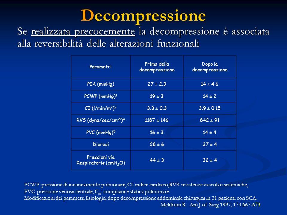Decompressione Se realizzata precocemente la decompressione è associata alla reversibilità delle alterazioni funzionali PCWP: pressione di incuneament