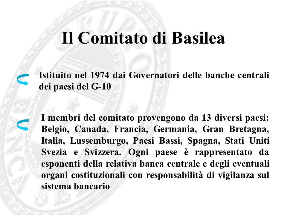 Il Comitato di Basilea Istituito nel 1974 dai Governatori delle banche centrali dei paesi del G-10 I membri del comitato provengono da 13 diversi paes