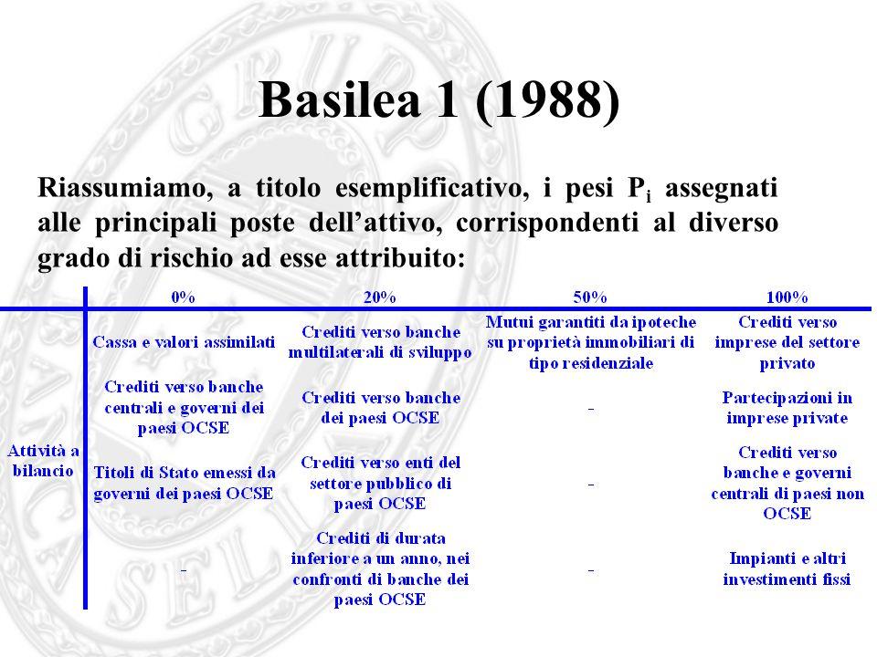 Basilea 1 (1988) Riassumiamo, a titolo esemplificativo, i pesi P i assegnati alle principali poste dellattivo, corrispondenti al diverso grado di risc
