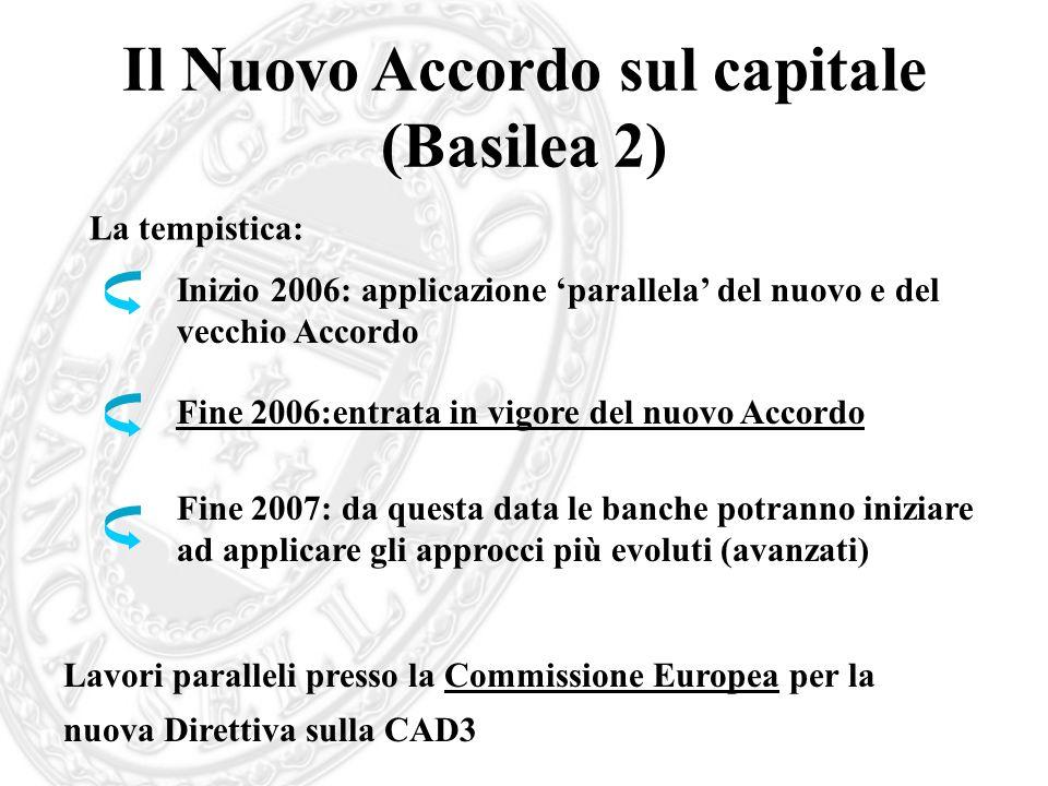 La tempistica: Lavori paralleli presso la Commissione Europea per la nuova Direttiva sulla CAD3 Il Nuovo Accordo sul capitale (Basilea 2) Inizio 2006: