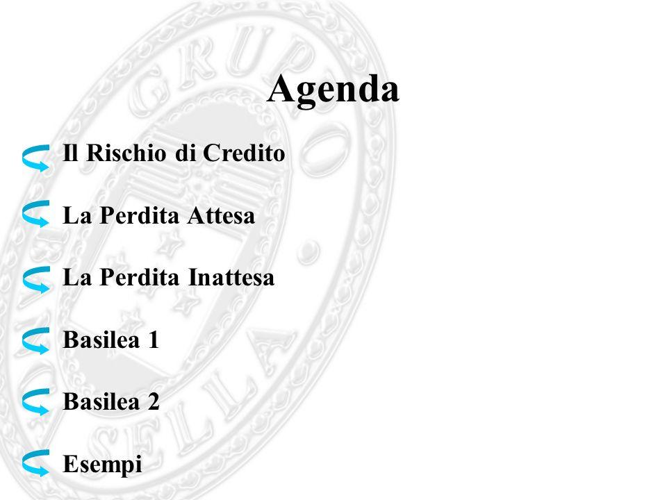 Agenda Il Rischio di Credito La Perdita Attesa La Perdita Inattesa Basilea 1 Basilea 2 Esempi