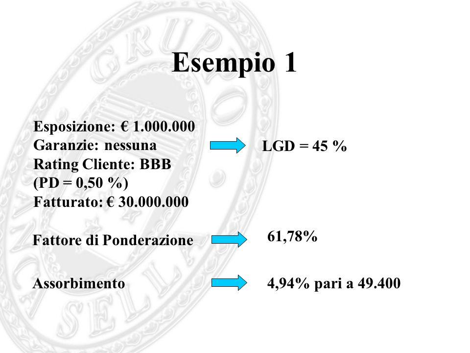 Esempio 1 Esposizione: 1.000.000 Garanzie: nessuna Rating Cliente: BBB (PD = 0,50 %) Fatturato: 30.000.000 LGD = 45 % Fattore di Ponderazione 61,78% A