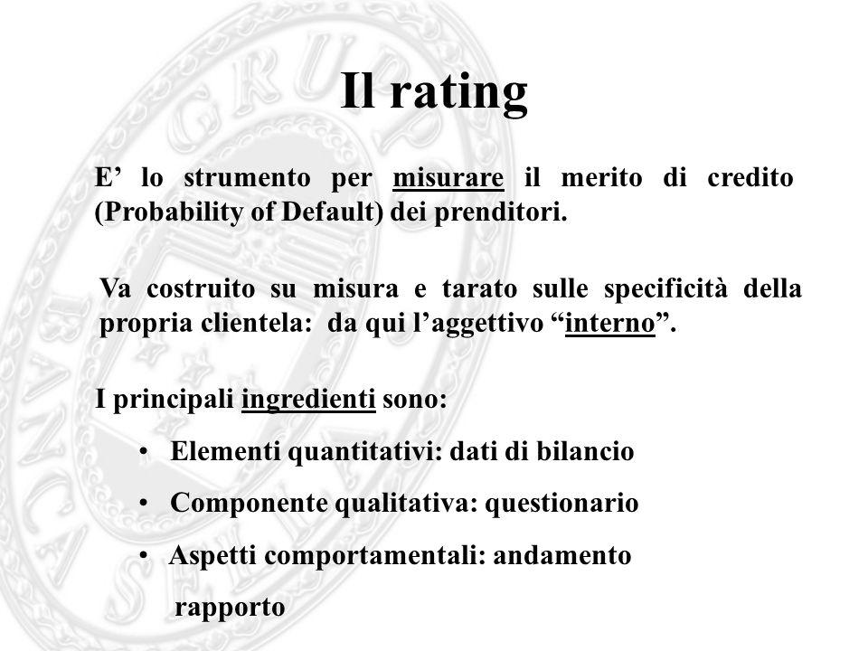 Il rating E lo strumento per misurare il merito di credito (Probability of Default) dei prenditori. I principali ingredienti sono: Elementi quantitati