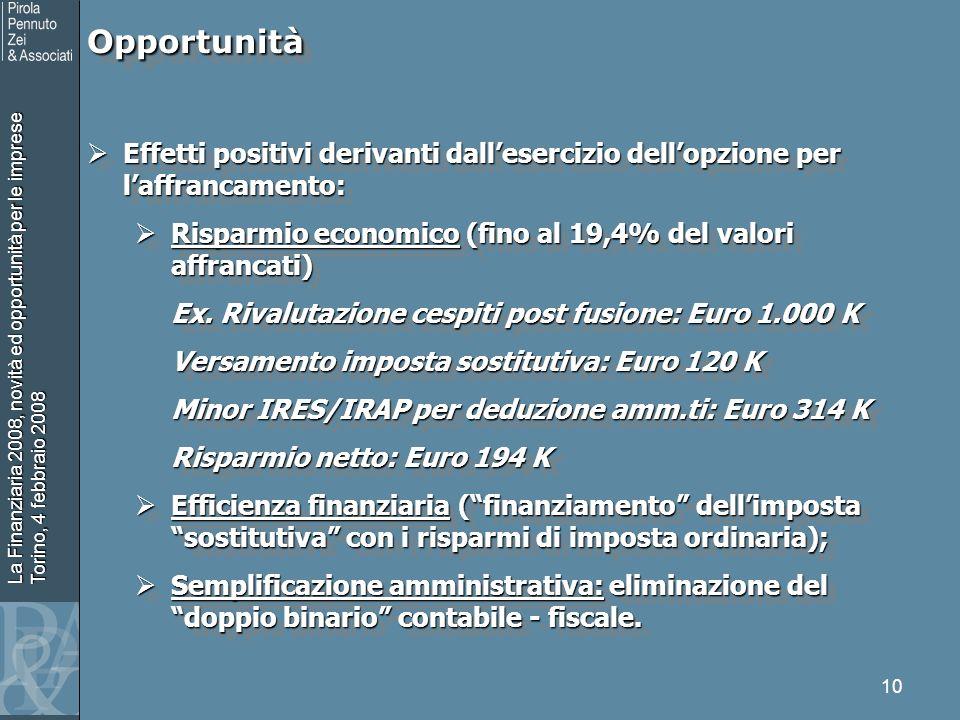 La Finanziaria 2008, novità ed opportunità per le imprese Torino, 4 febbraio 2008 10 Opportunità Opportunità Effetti positivi derivanti dallesercizio dellopzione per laffrancamento: Effetti positivi derivanti dallesercizio dellopzione per laffrancamento: Risparmio economico (fino al 19,4% del valori affrancati) Risparmio economico (fino al 19,4% del valori affrancati) Ex.
