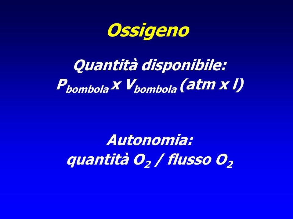 Ossigeno Quantità disponibile: P bombola x V bombola (atm x l) Autonomia: quantità O 2 / flusso O 2
