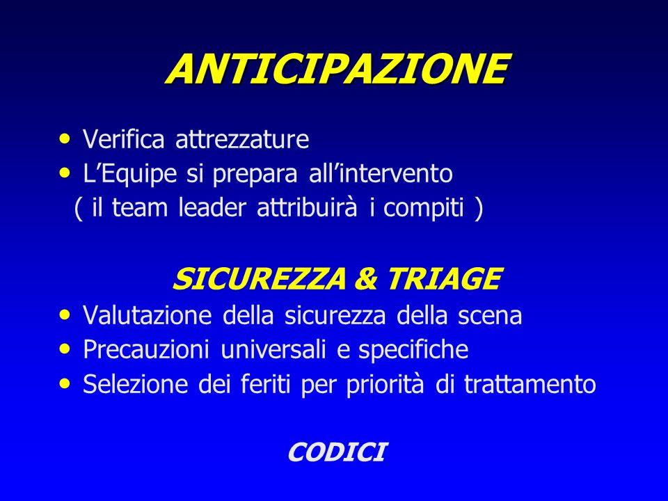 ANTICIPAZIONE Verifica attrezzature LEquipe si prepara allintervento ( il team leader attribuirà i compiti ) SICUREZZA & TRIAGE Valutazione della sicu