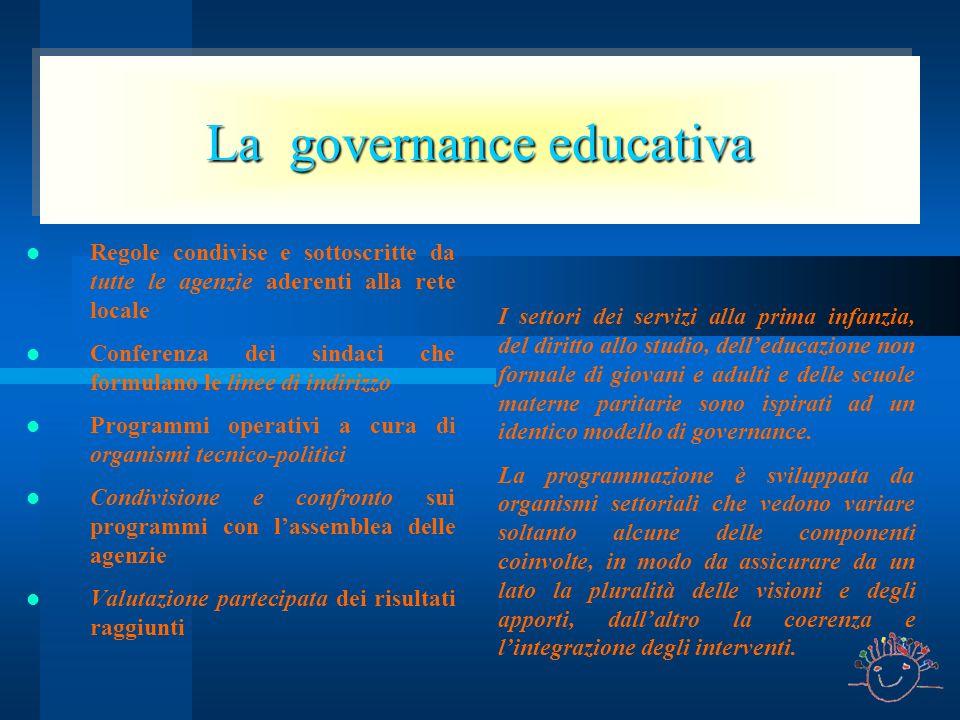 La governance educativa Regole condivise e sottoscritte da tutte le agenzie aderenti alla rete locale Conferenza dei sindaci che formulano le linee di