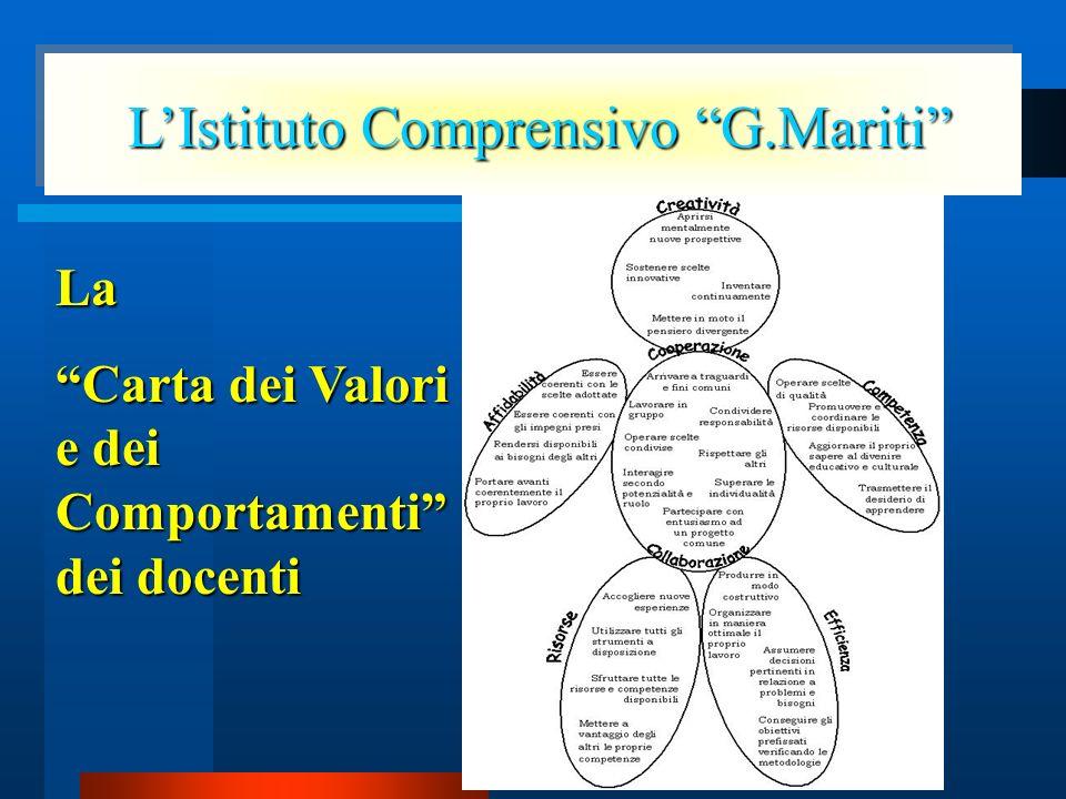 LIstituto Comprensivo G.Mariti LIstituto Comprensivo G.Mariti La Carta dei Valori e dei Comportamenti dei docenti
