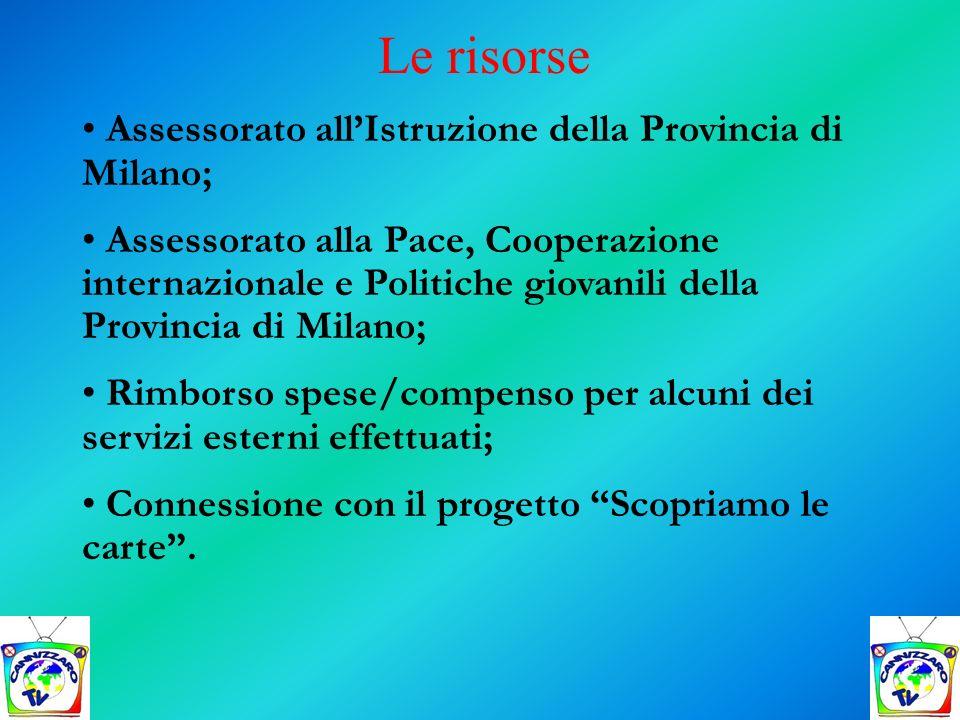 Le risorse Assessorato allIstruzione della Provincia di Milano; Assessorato alla Pace, Cooperazione internazionale e Politiche giovanili della Provinc