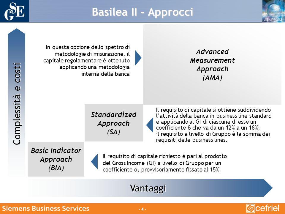 - 4 - Basilea II - Approcci Vantaggi Basic Indicator Approach (BIA) Standardized Approach (SA) Advanced Measurement Approach (AMA) Complessità e costi Il requisito di capitale richiesto è pari al prodotto del Gross Income (GI) a livello di Gruppo per un coefficiente α, provvisoriamente fissato al 15%.