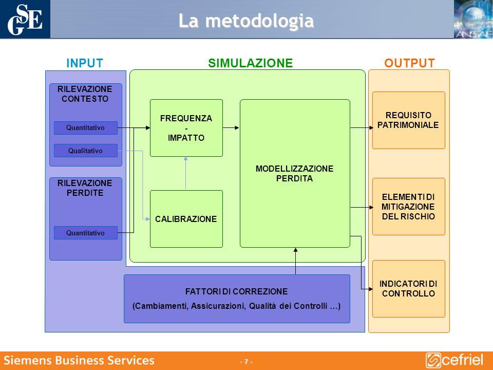 - 7 - La metodologia RILEVAZIONE CONTESTO INPUTSIMULAZIONEOUTPUT Quantitativo Qualitativo RILEVAZIONE PERDITE Quantitativo FREQUENZA - IMPATTO CALIBRAZIONE REQUISITO PATRIMONIALE INDICATORI DI CONTROLLO ELEMENTI DI MITIGAZIONE DEL RISCHIO MODELLIZZAZIONE PERDITA FATTORI DI CORREZIONE (Cambiamenti, Assicurazioni, Qualità dei Controlli …)