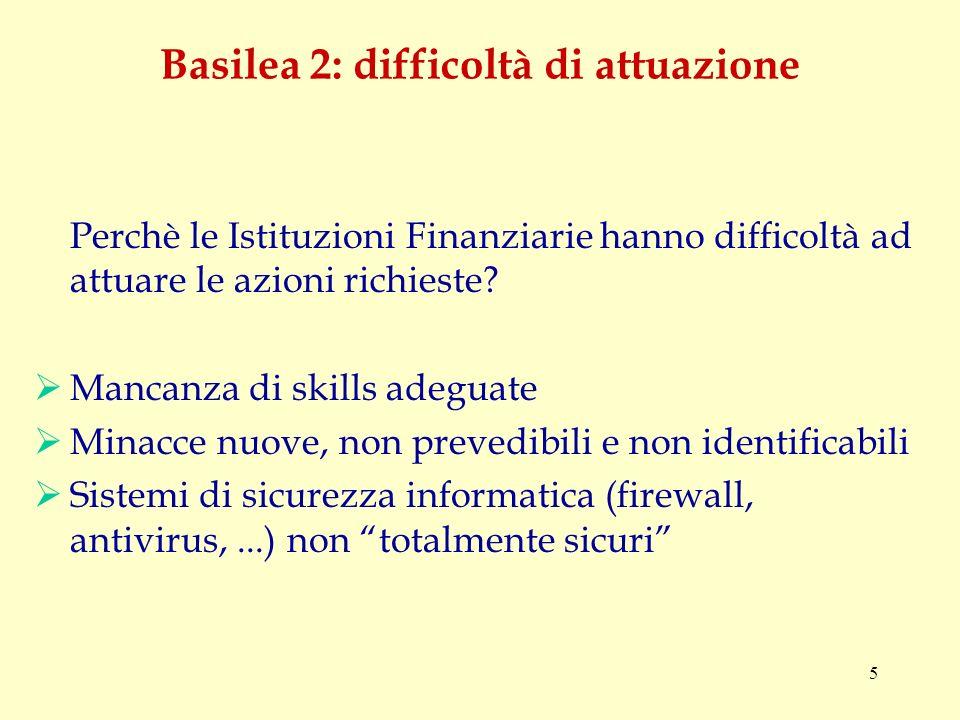 5 Basilea 2: difficoltà di attuazione Perchè le Istituzioni Finanziarie hanno difficoltà ad attuare le azioni richieste.