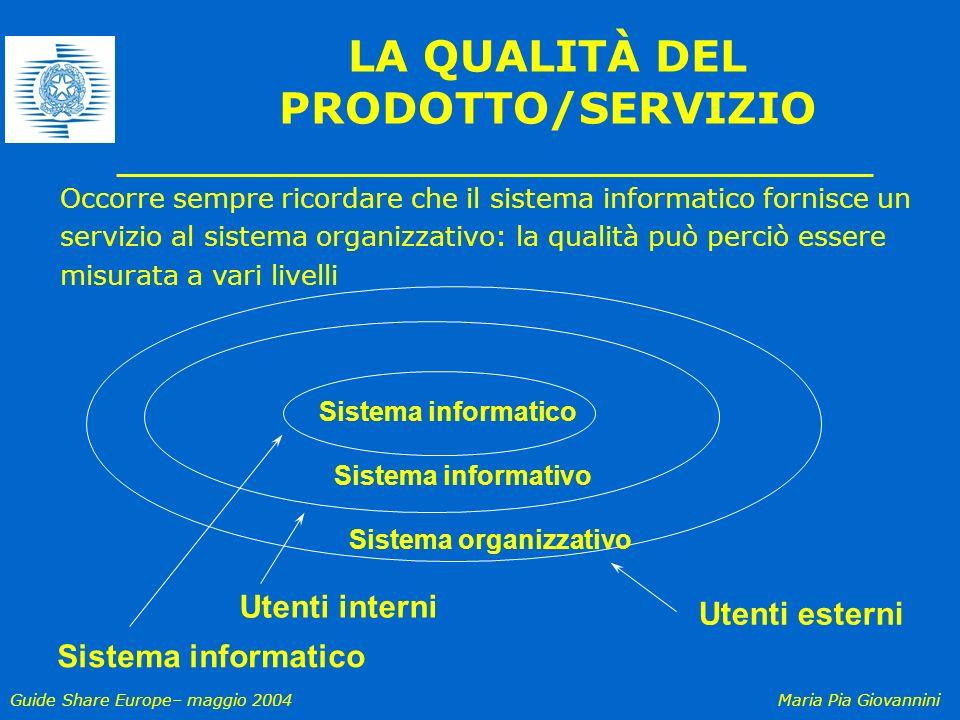 Guide Share Europe– maggio 2004Maria Pia Giovannini LA QUALITÀ DEL PRODOTTO/SERVIZIO Sistema informatico Utenti interni Utenti esterni Sistema informa