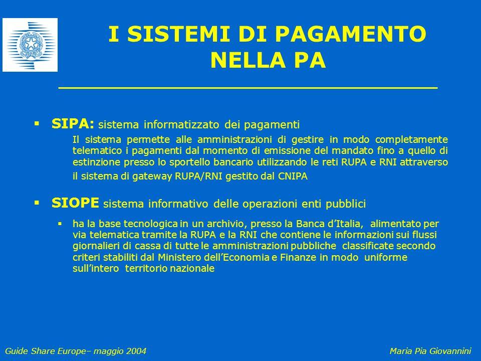 Guide Share Europe– maggio 2004Maria Pia Giovannini I SISTEMI DI PAGAMENTO NELLA PA SIPA: sistema informatizzato dei pagamenti Il sistema permette all