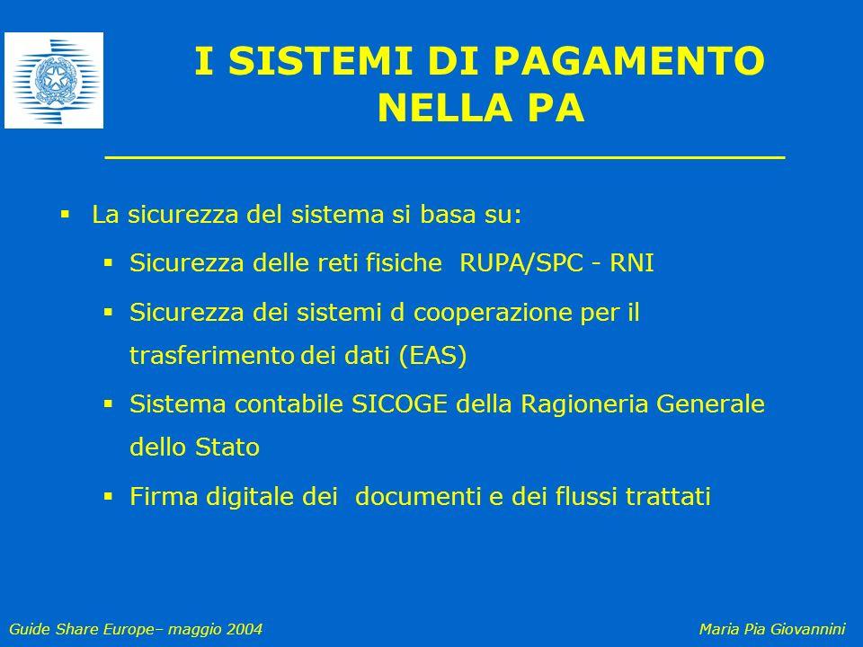 Guide Share Europe– maggio 2004Maria Pia Giovannini I SISTEMI DI PAGAMENTO NELLA PA La sicurezza del sistema si basa su: Sicurezza delle reti fisiche