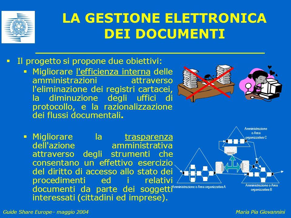 Guide Share Europe– maggio 2004Maria Pia Giovannini LA GESTIONE ELETTRONICA DEI DOCUMENTI Il progetto si propone due obiettivi: Migliorare l'efficienz