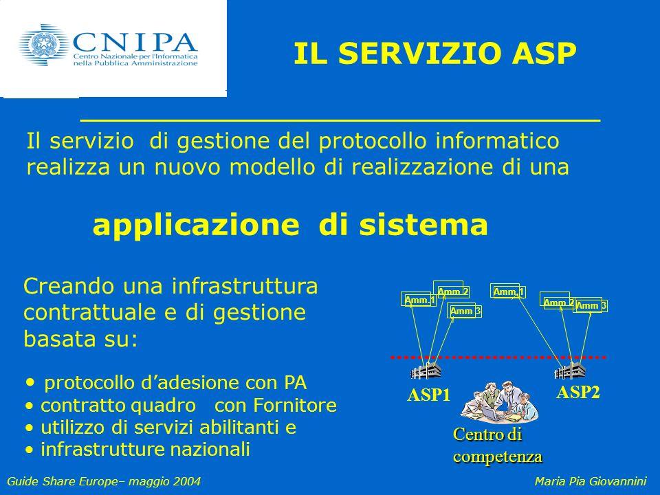 Guide Share Europe– maggio 2004Maria Pia Giovannini IL SERVIZIO ASP Il servizio di gestione del protocollo informatico realizza un nuovo modello di re