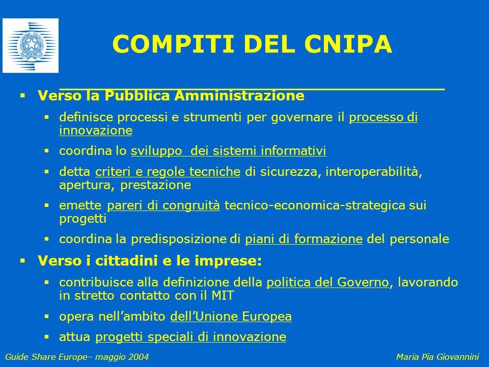 Guide Share Europe– maggio 2004Maria Pia Giovannini COMPITI DEL CNIPA Verso la Pubblica Amministrazione definisce processi e strumenti per governare i