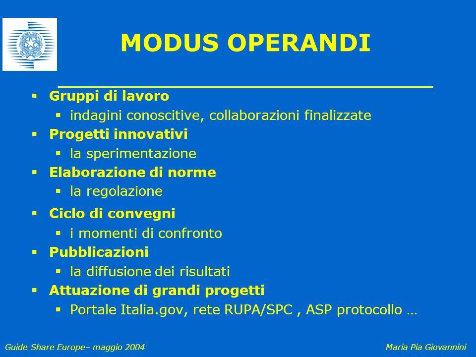Guide Share Europe– maggio 2004Maria Pia Giovannini MODUS OPERANDI Gruppi di lavoro indagini conoscitive, collaborazioni finalizzate Progetti innovati