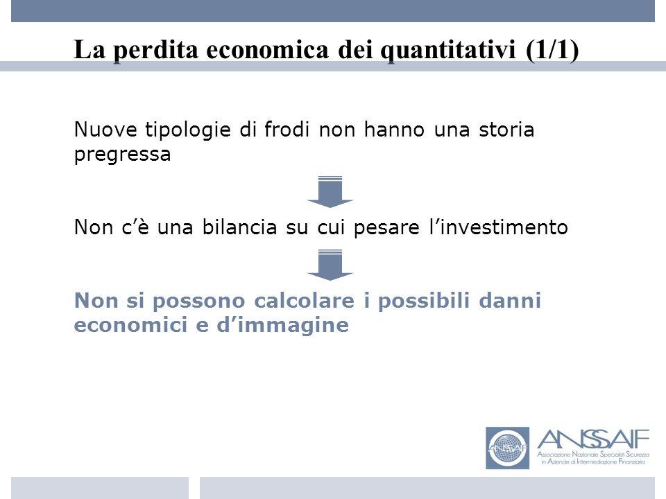La perdita economica dei quantitativi (1/1) Nuove tipologie di frodi non hanno una storia pregressa Non cè una bilancia su cui pesare linvestimento Non si possono calcolare i possibili danni economici e dimmagine