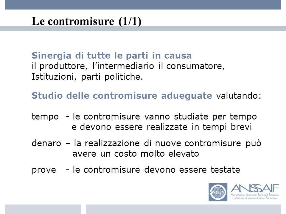 Le contromisure (1/1) Sinergia di tutte le parti in causa il produttore, lintermediario il consumatore, Istituzioni, parti politiche.