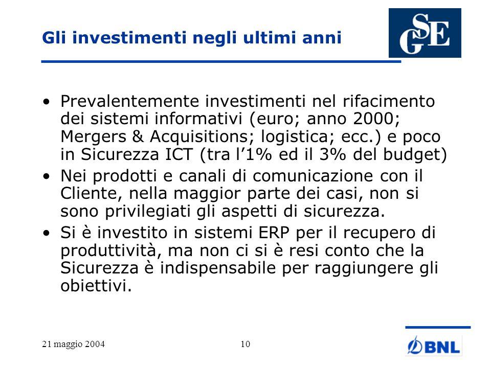 21 maggio 200410 Gli investimenti negli ultimi anni Prevalentemente investimenti nel rifacimento dei sistemi informativi (euro; anno 2000; Mergers & A