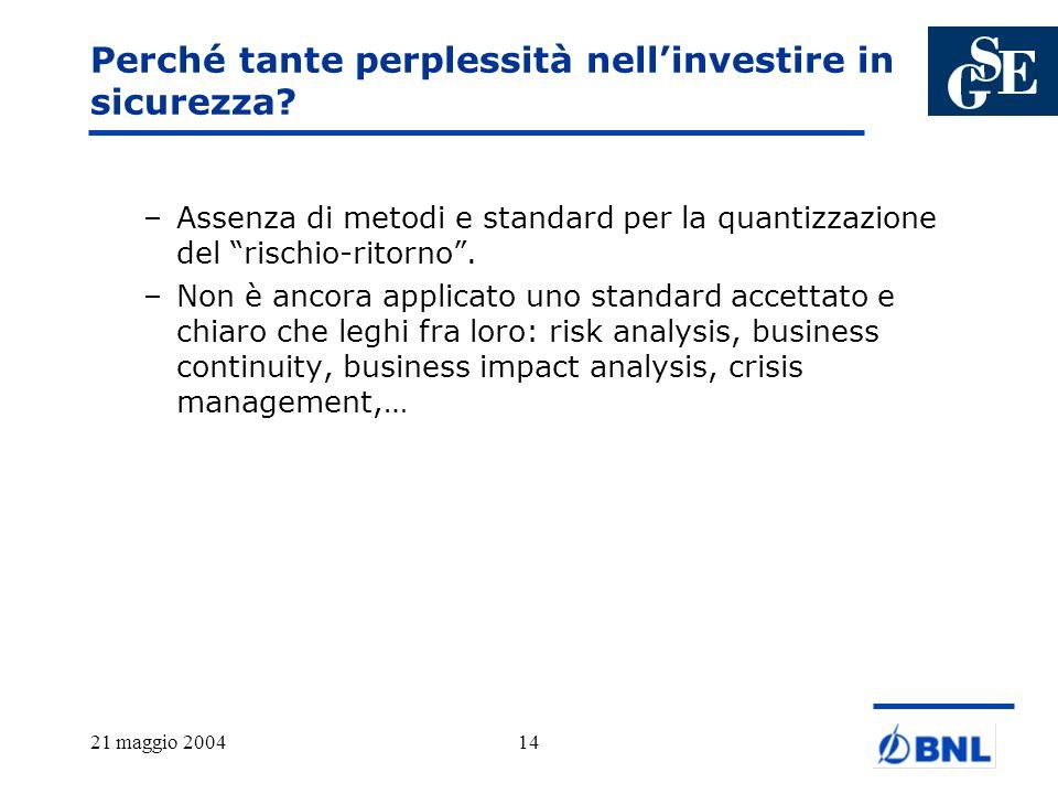 21 maggio 200414 Perché tante perplessità nellinvestire in sicurezza? –Assenza di metodi e standard per la quantizzazione del rischio-ritorno. –Non è