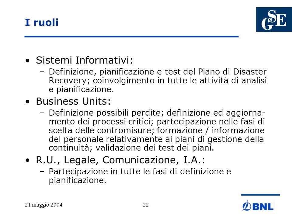 21 maggio 200422 I ruoli Sistemi Informativi: –Definizione, pianificazione e test del Piano di Disaster Recovery; coinvolgimento in tutte le attività