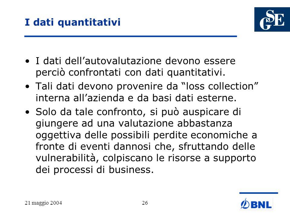 21 maggio 200426 I dati quantitativi I dati dellautovalutazione devono essere perciò confrontati con dati quantitativi. Tali dati devono provenire da
