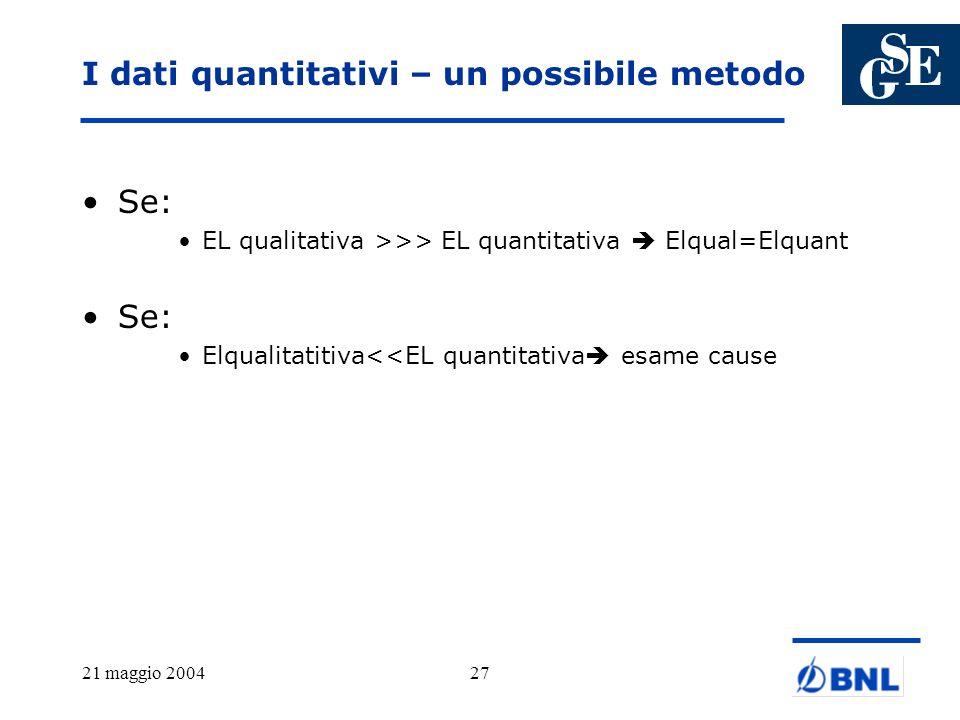 21 maggio 200427 I dati quantitativi – un possibile metodo Se: EL qualitativa >>> EL quantitativa Elqual=Elquant Se: Elqualitatitiva<<EL quantitativa
