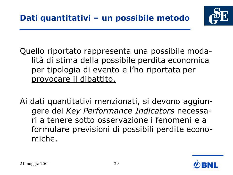 21 maggio 200429 Dati quantitativi – un possibile metodo Quello riportato rappresenta una possibile moda- lità di stima della possibile perdita econom
