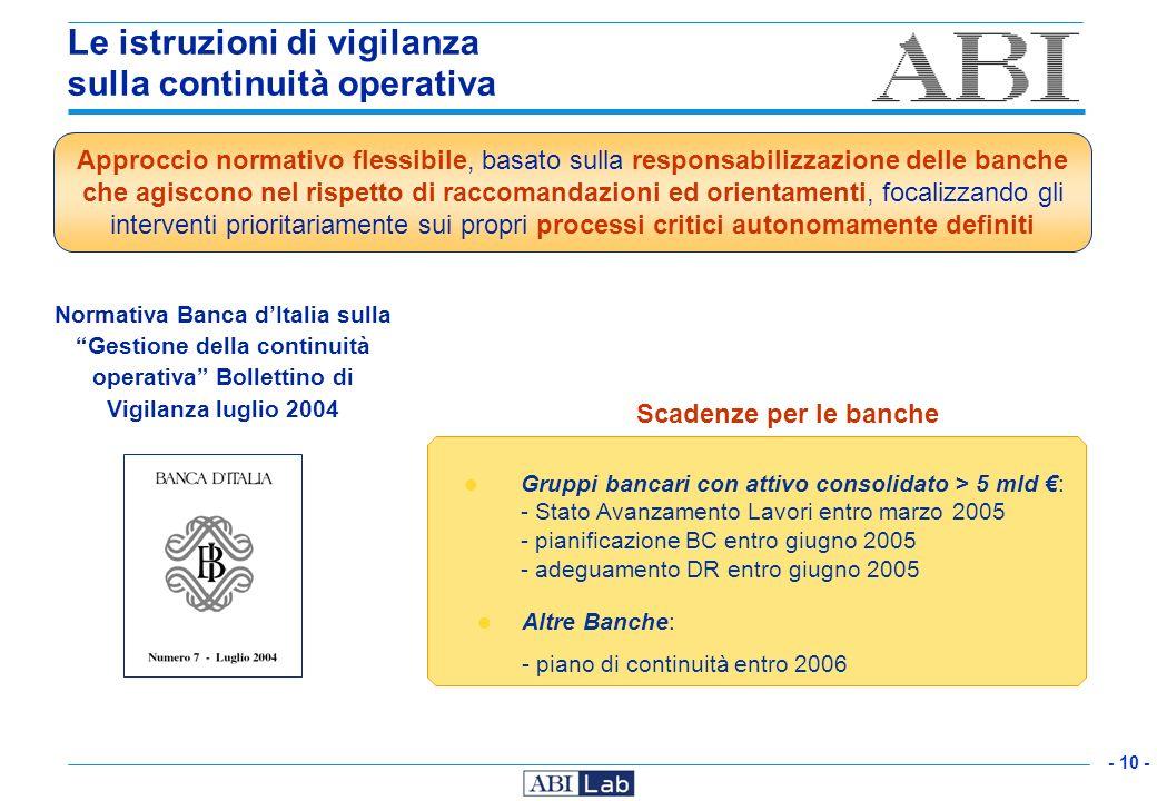 - 10 - Gruppi bancari con attivo consolidato > 5 mld : - Stato Avanzamento Lavori entro marzo 2005 - pianificazione BC entro giugno 2005 - adeguamento