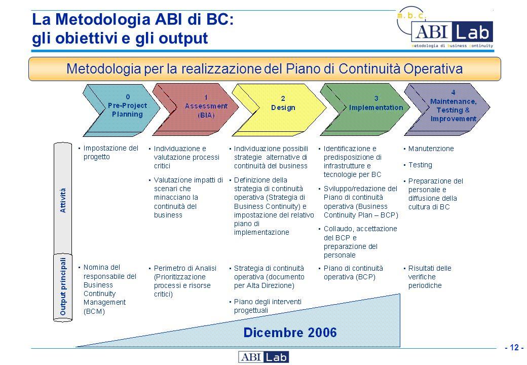 - 12 - La Metodologia ABI di BC: gli obiettivi e gli output Metodologia per la realizzazione del Piano di Continuità Operativa