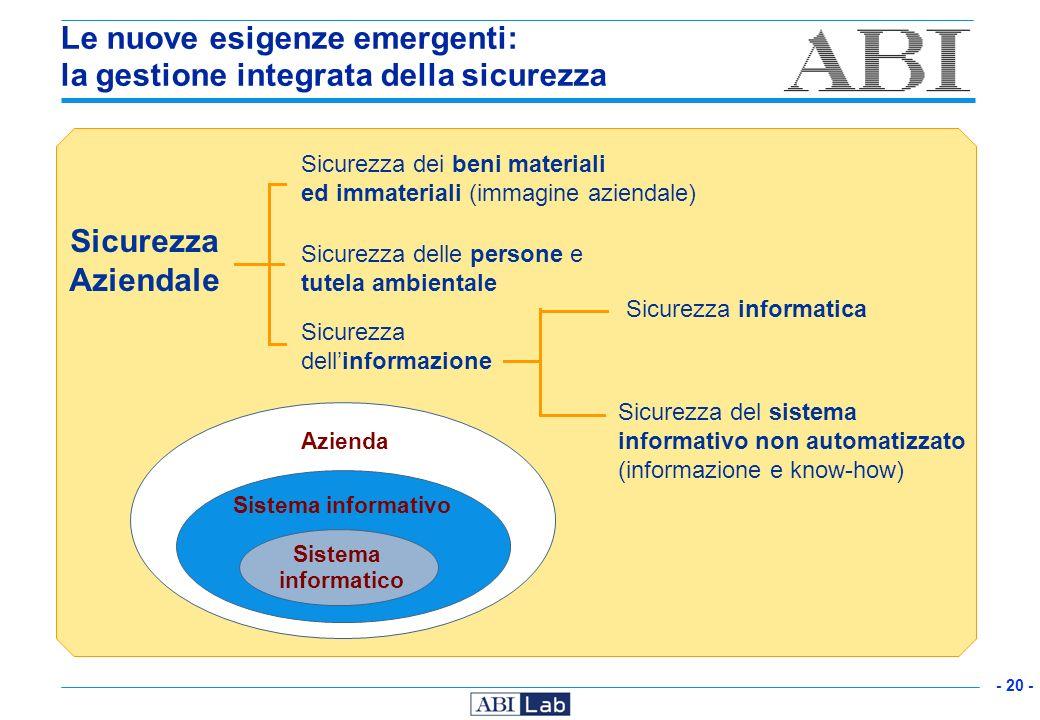 - 20 - Sicurezza Aziendale Sicurezza dellinformazione Sicurezza dei beni materiali ed immateriali (immagine aziendale) Sicurezza delle persone e tutel
