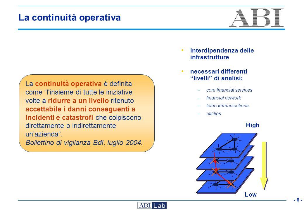 - 7 - Le attività svolte sulla continuità operativa Partecipazione alle attività coordinate da Banca dItalia; Metodologia per la realizzazione del piano di continuità operativa; Coinvolgimento terze parti e infrastrutture critiche.