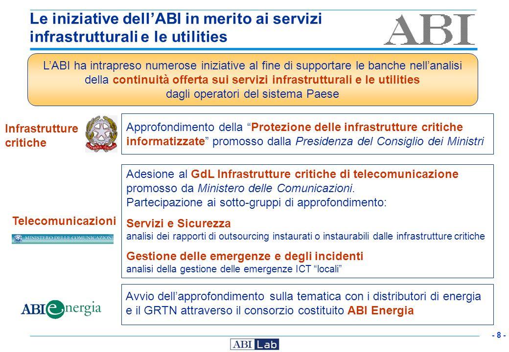 - 8 - Adesione al GdL Infrastrutture critiche di telecomunicazione promosso da Ministero delle Comunicazioni. Partecipazione ai sotto-gruppi di approf