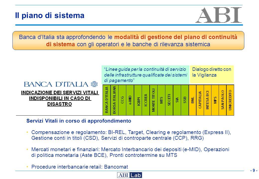 - 9 - ICBPI Linee guida per la continuità di servizio delle infrastrutture qualificate dei sistemi di pagamento Dialogo diretto con la Vigilanza Il pi