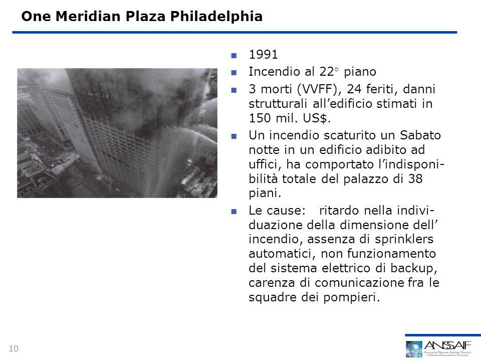 10 One Meridian Plaza Philadelphia 1991 Incendio al 22° piano 3 morti (VVFF), 24 feriti, danni strutturali alledificio stimati in 150 mil.