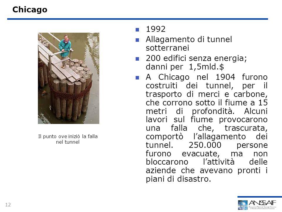 12 Chicago 1992 Allagamento di tunnel sotterranei 200 edifici senza energia; danni per 1,5mld.$ A Chicago nel 1904 furono costruiti dei tunnel, per il trasporto di merci e carbone, che corrono sotto il fiume a 15 metri di profondità.