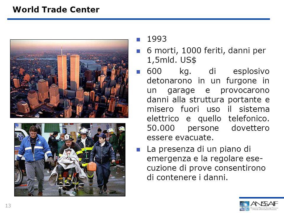 13 World Trade Center 1993 6 morti, 1000 feriti, danni per 1,5mld.