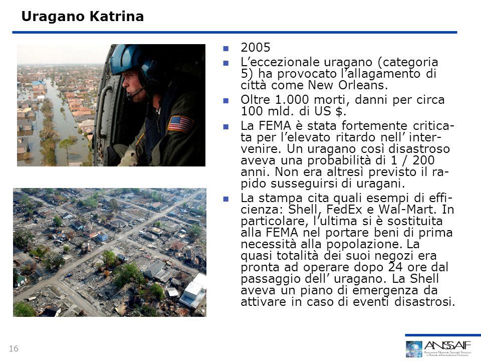 16 Uragano Katrina 2005 Leccezionale uragano (categoria 5) ha provocato lallagamento di città come New Orleans.