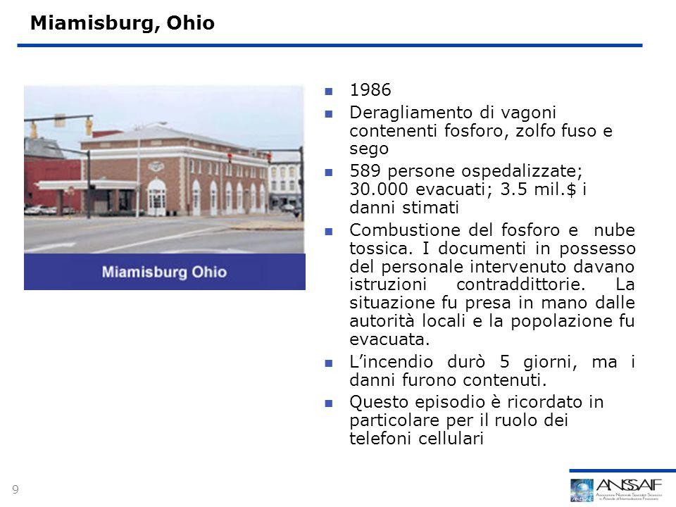 9 Miamisburg, Ohio 1986 Deragliamento di vagoni contenenti fosforo, zolfo fuso e sego 589 persone ospedalizzate; 30.000 evacuati; 3.5 mil.$ i danni stimati Combustione del fosforo e nube tossica.