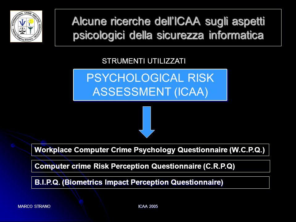 MARCO STRANOICAA 2005 Alcune ricerche dellICAA sugli aspetti psicologici della sicurezza informatica PSYCHOLOGICAL RISK ASSESSMENT (ICAA) STRUMENTI UT