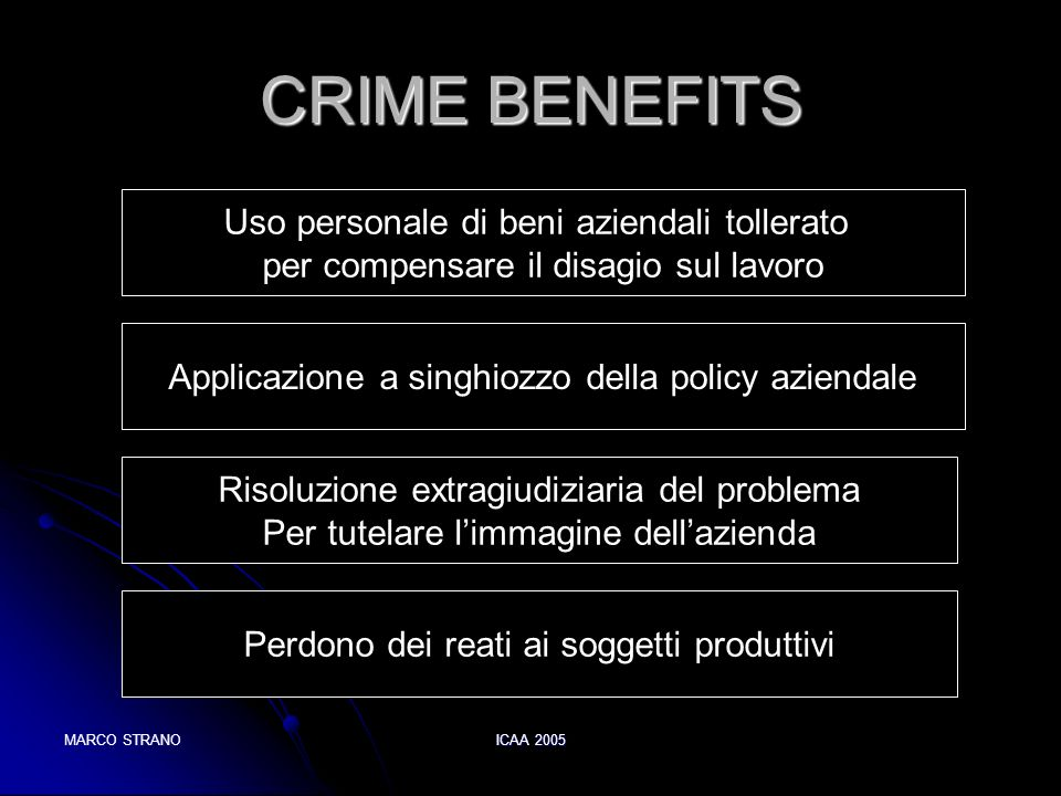 MARCO STRANOICAA 2005 CRIME BENEFITS Uso personale di beni aziendali tollerato per compensare il disagio sul lavoro Applicazione a singhiozzo della po
