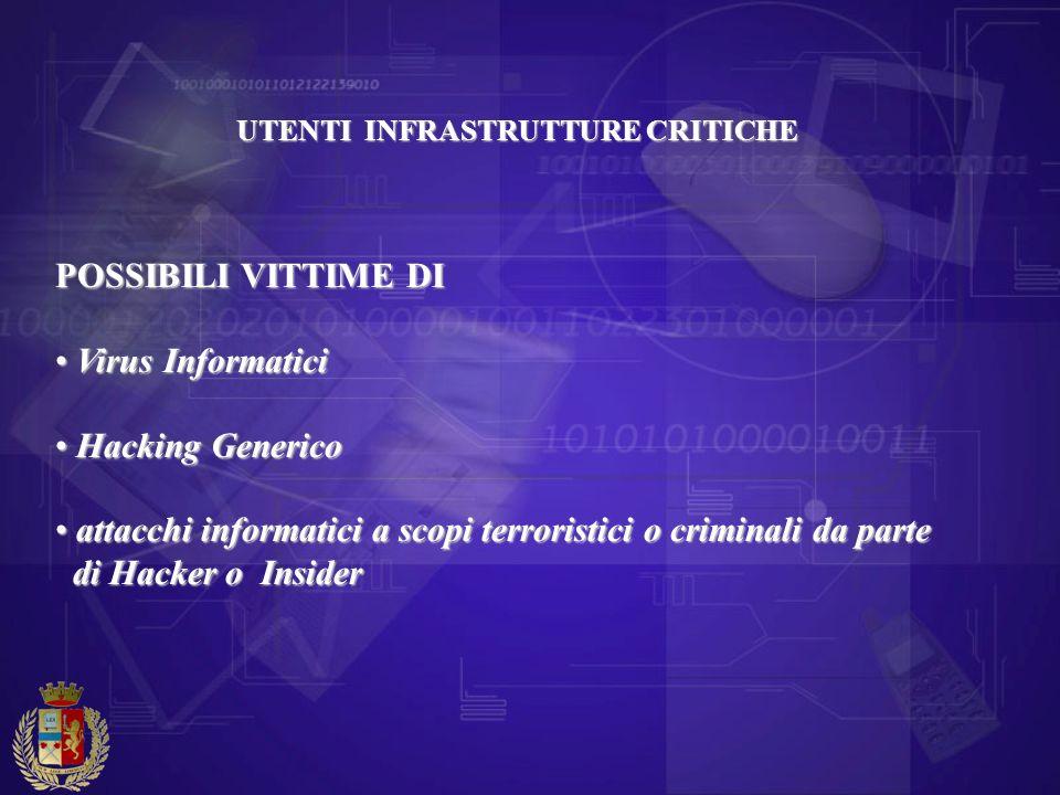 UTENTI INFRASTRUTTURE CRITICHE POSSIBILI VITTIME DI Virus Informatici Virus Informatici Hacking Generico Hacking Generico attacchi informatici a scopi