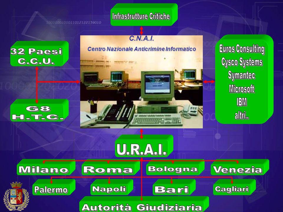 C.N.A.I. Centro Nazionale Anticrimine Informatico