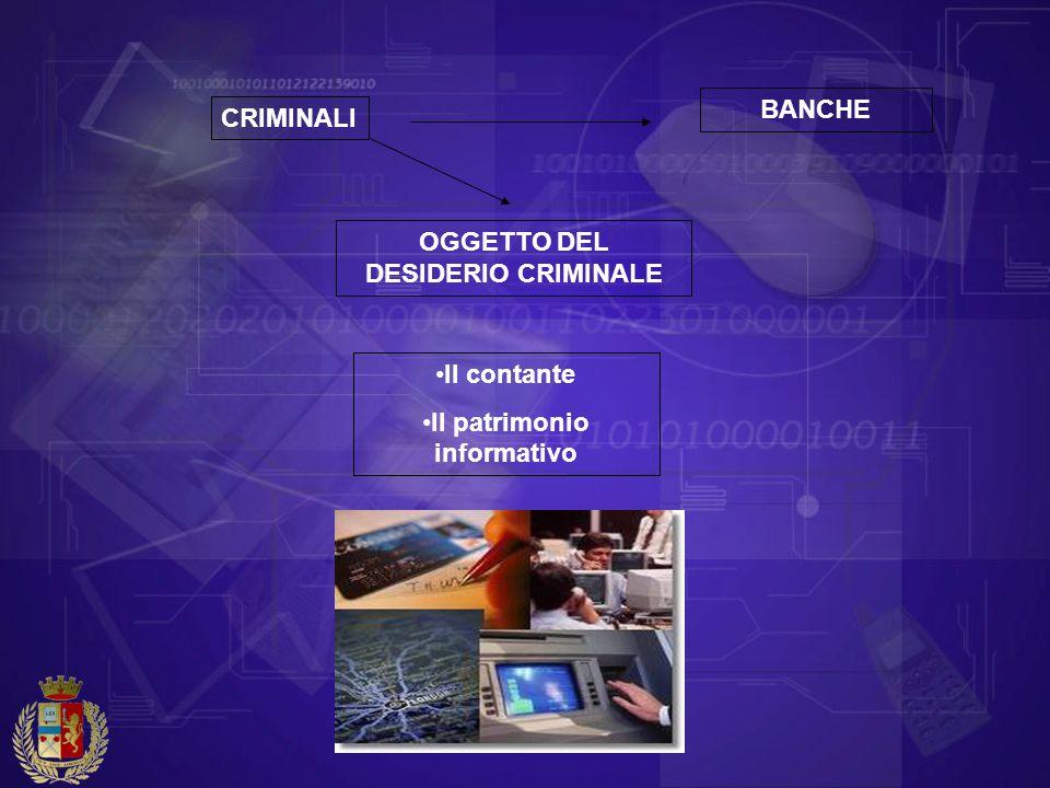 Il contante Il patrimonio informativo BANCHE CRIMINALI OGGETTO DEL DESIDERIO CRIMINALE