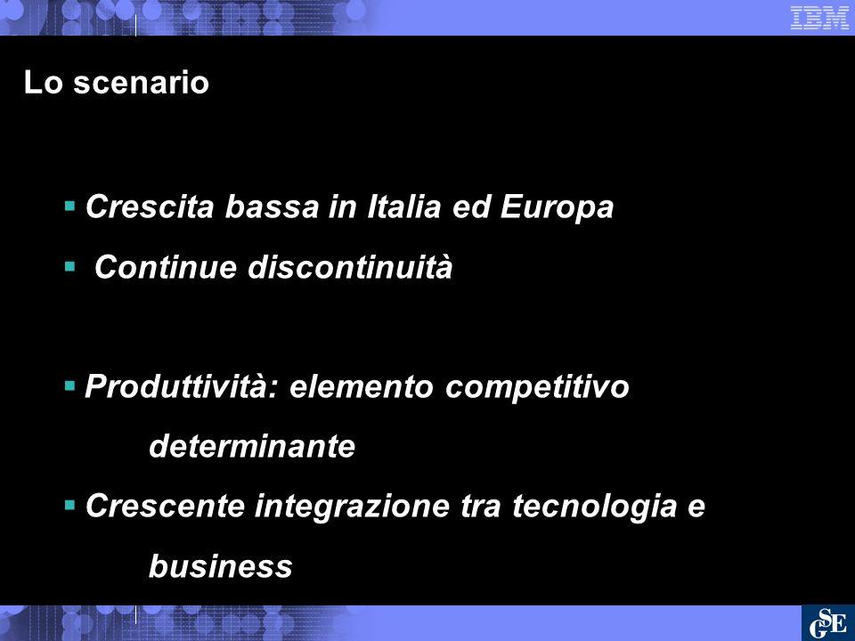 Lo scenario Crescita bassa in Italia ed Europa Continue discontinuità Produttività: elemento competitivo determinante Crescente integrazione tra tecnologia e business
