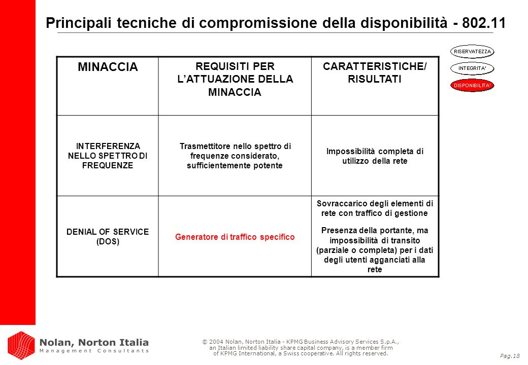 Pag.18 © 2004 Nolan, Norton Italia - KPMG Business Advisory Services S.p.A., an Italian limited liability share capital company, is a member firm of K